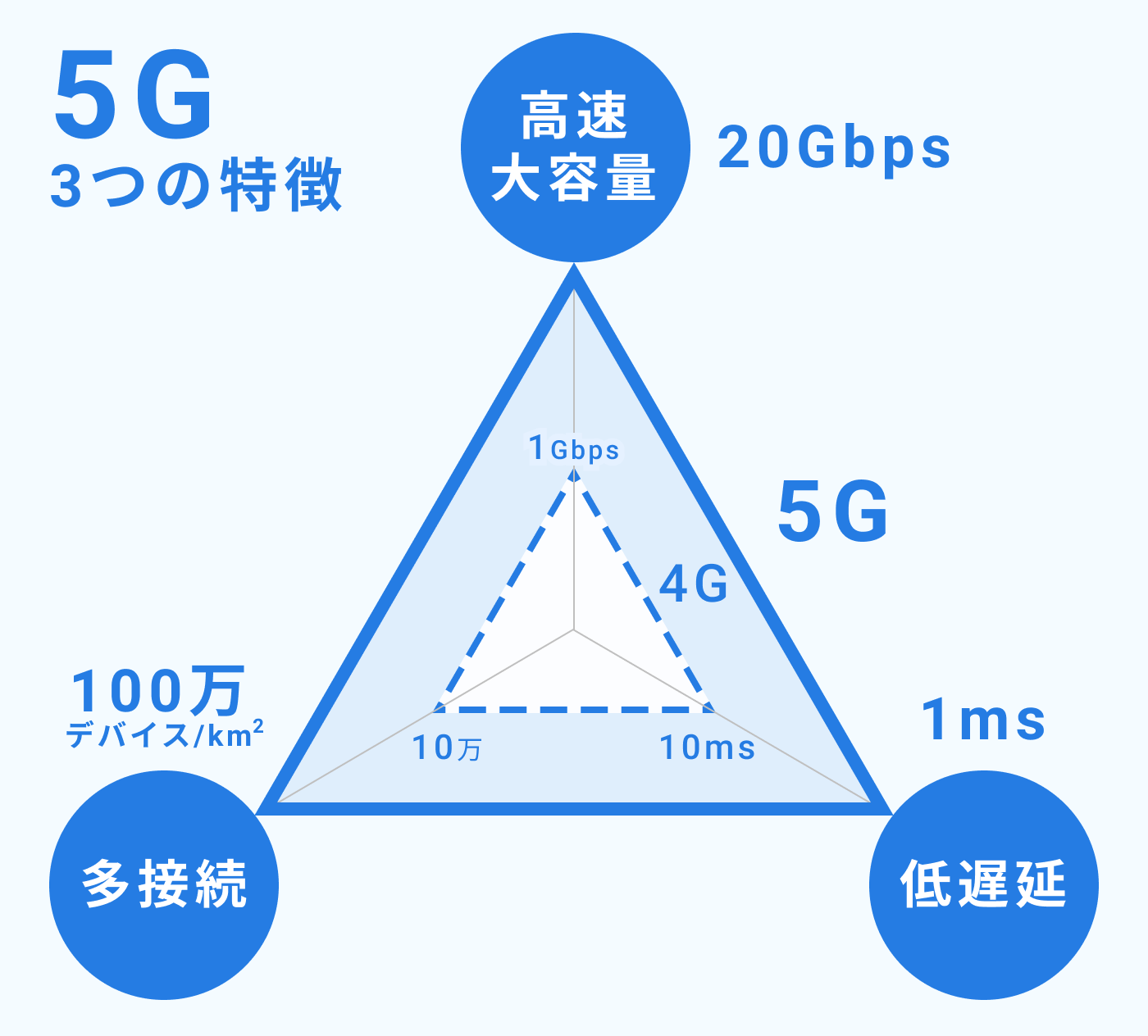 5g_intro.png