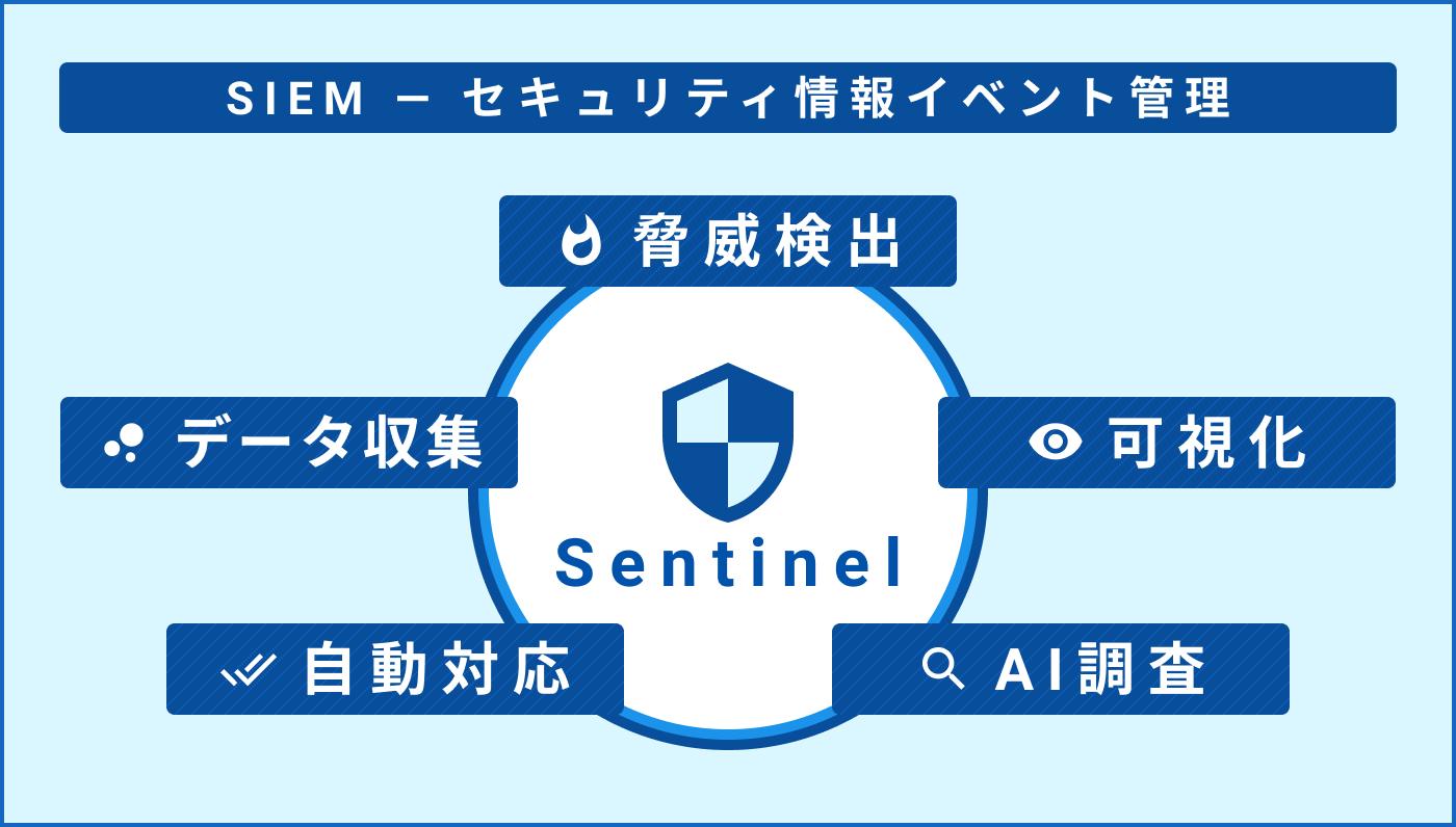 sentinel_siem.png