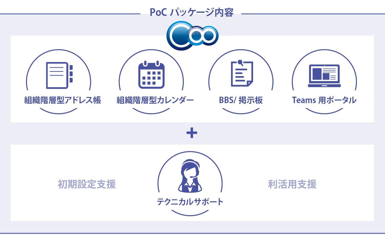 poc_service.png